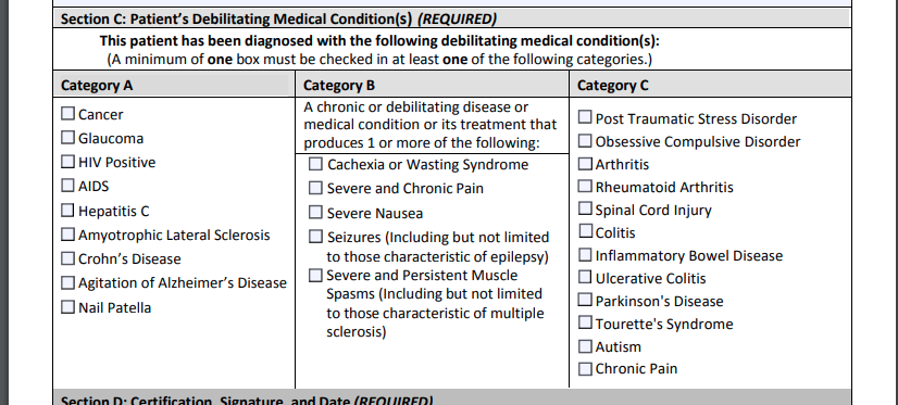 allowable conditions in Michigan for a medical marijuana card